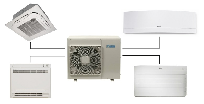 Airvent Airconditioning & Ventilation: Multi Split air conditioning example